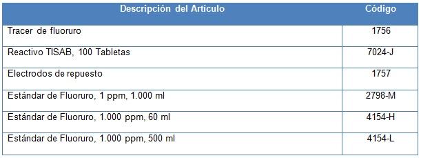 Medidor-portátil-tipo-pluma-para-uso-en-campo-o-laboratorio-para-determinar-fluoruros-por-medio-de-un-electrodo-de-ion-selectivo-2