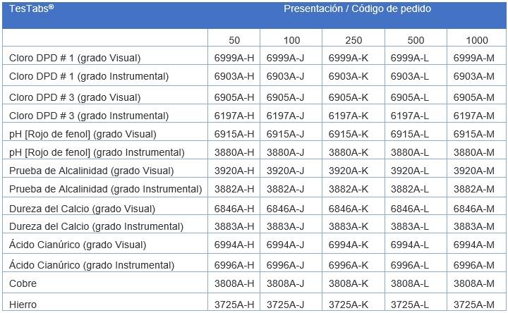 analisis-y-soluciones-ambientales-en-mexico-dfTabla-1-TesTabs-DPD