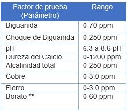analisis-y-soluciones-ambientales-mediciones-de-agua-y-alberca-spa (4)