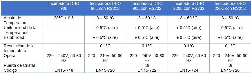 Incubadora-refrigerada-pequeña-para-realizar-las-mediciones-de-DBO-ansam-4