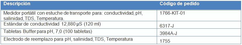 Medidor-portátil-tipo-pluma-multiparamétrico-para-pH-salinidad-tds-conductividad-y-temperatura-descripcion