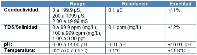 Medidor-portátil-tipo-pluma-multiparamétrico-para-pH-salinidad-tds-conductividad-y-temperatura-rango