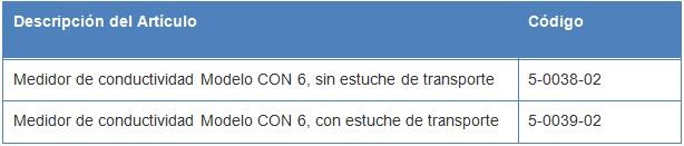 Tabla 1 Medidor de conductividad CON 6