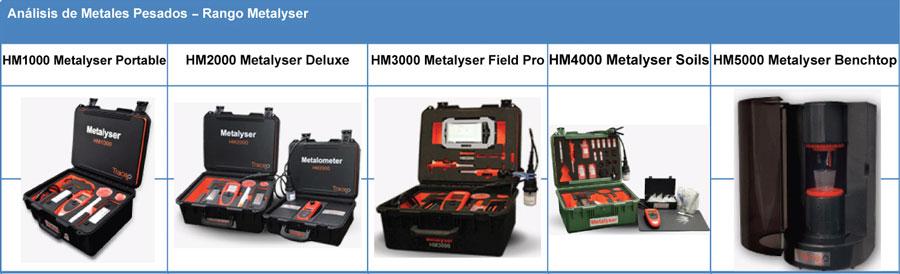 analisis-de-metales-pesados-rango-metalyser-1