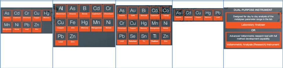 analisis-de-metales-pesados-rango-metalyser-5