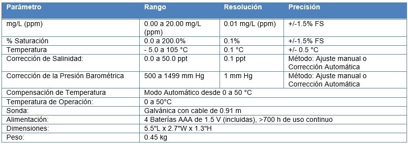 analisis-y-soluciones-ambientales-medidor-portatil-de-oxigeno-disuelto-en-mexico (1)