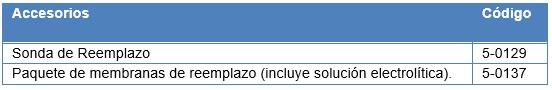 analisis-y-soluciones-ambientales-medidor-portatil-de-oxigeno-disuelto-en-mexico (2)
