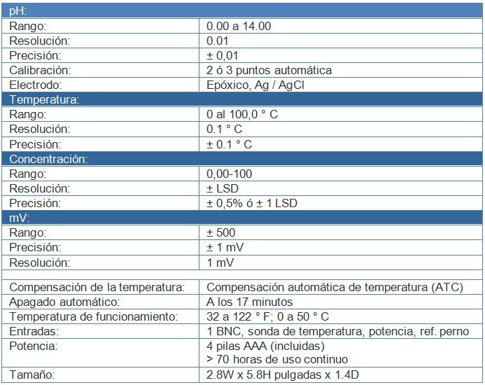 analisis-y-soluciones.ambientale-Medidor-portatil-de-pH-tabla-2