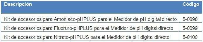analisis-y-soluciones.ambientale-Medidor-portatil-de-pH-tabla-4