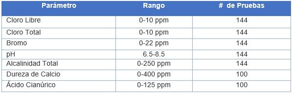 ColorQ-PRO7-Albercas-analisis-y-soluciones-ambientales-en-mexico-fotometro- (3)