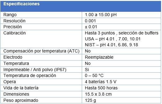 Tabla-medidor-de-pH-alimentos-analisis-y-soluciones-ambientales